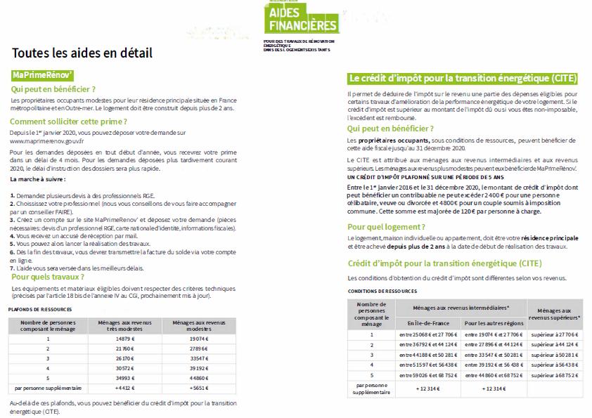 RESUME DES AIDES DE L'ETAT 2020 POUR LA RENOVATION DE L'ETAT